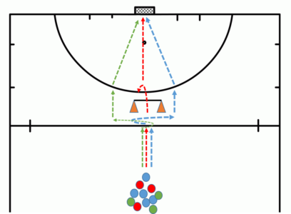 oefening-met-verschillende-kleuren-ballen