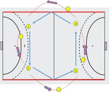 zaalhockeyoefening